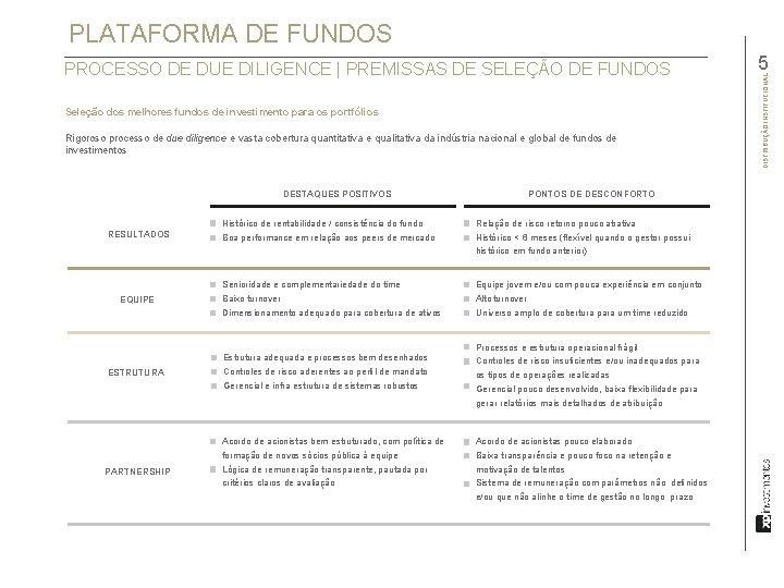 PLATAFORMA DE FUNDOS Seleção dos melhores fundos de investimento para os portfólios Rigoroso processo