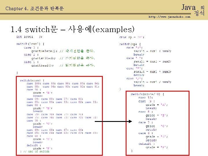 Chapter 4. 조건문과 반복문 Java http: //www. javachobo. com 1. 4 switch문 – 사용예(examples)