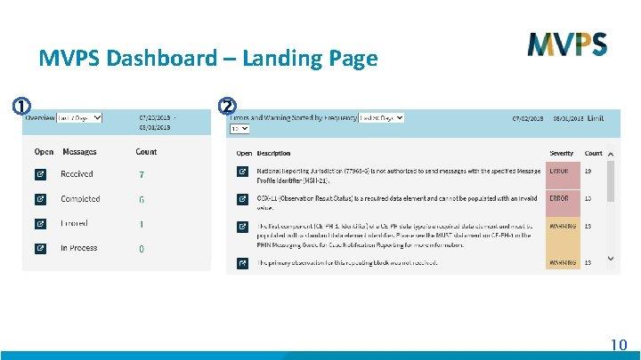MVPS Dashboard – Landing Page 1 2 10