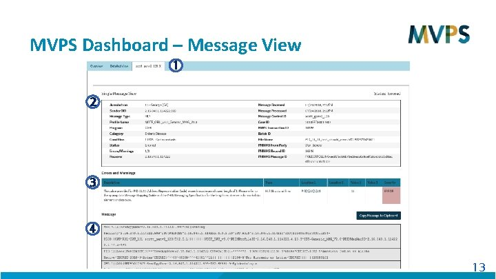 MVPS Dashboard – Message View 1 2 3 4 13