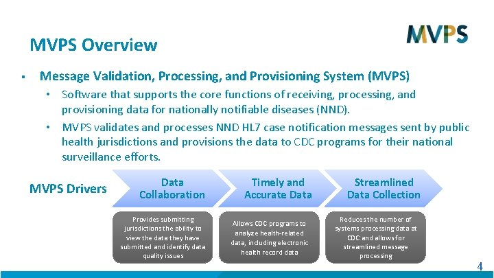 MVPS Overview § Message Validation, Processing, and Provisioning System (MVPS) • Software that supports