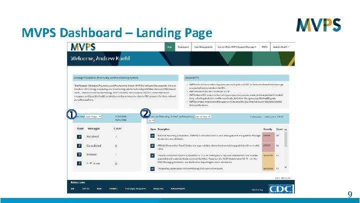 MVPS Dashboard – Landing Page 1 2 9