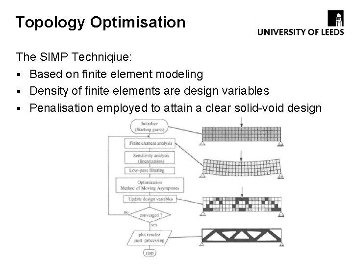 Topology Optimisation The SIMP Techniqiue: § Based on finite element modeling § Density of