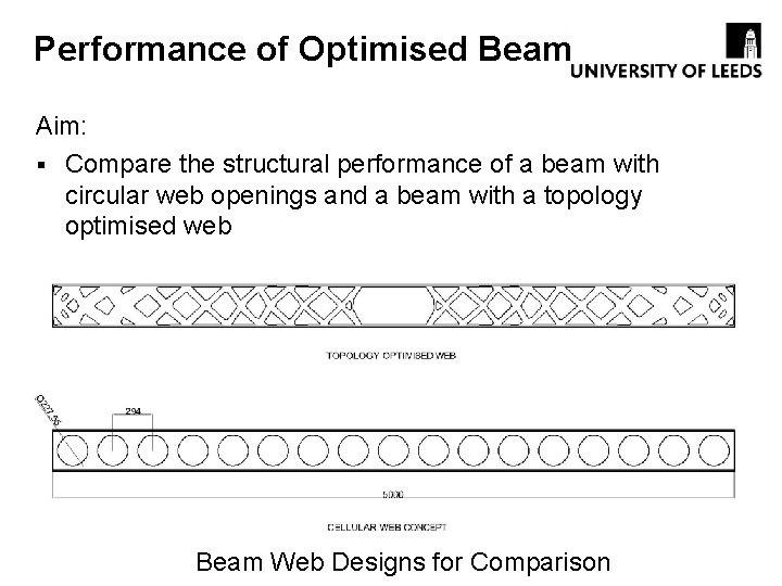 Performance of Optimised Beam Aim: § Compare the structural performance of a beam with