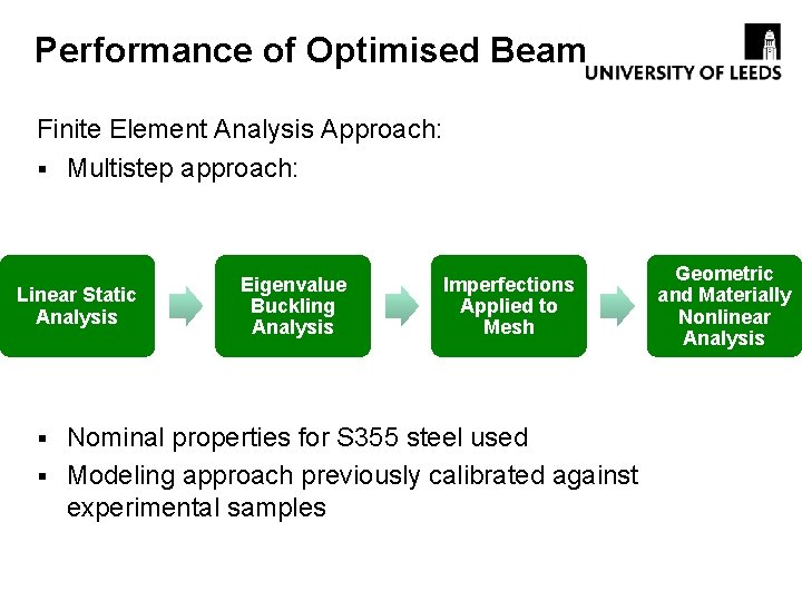 Performance of Optimised Beam Finite Element Analysis Approach: § Multistep approach: Linear Static Analysis