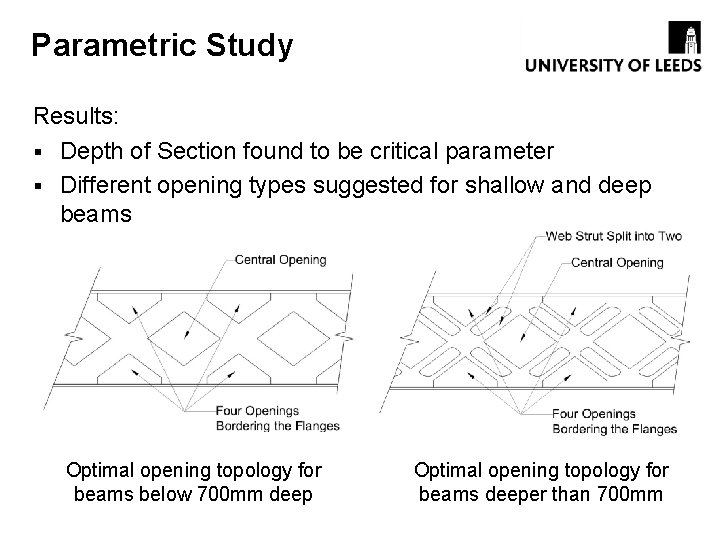 Parametric Study Results: § Depth of Section found to be critical parameter § Different