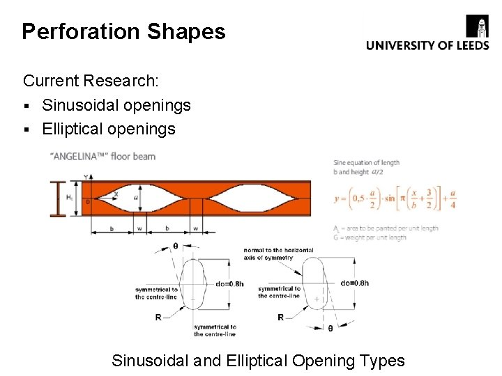 Perforation Shapes Current Research: § Sinusoidal openings § Elliptical openings Sinusoidal and Elliptical Opening