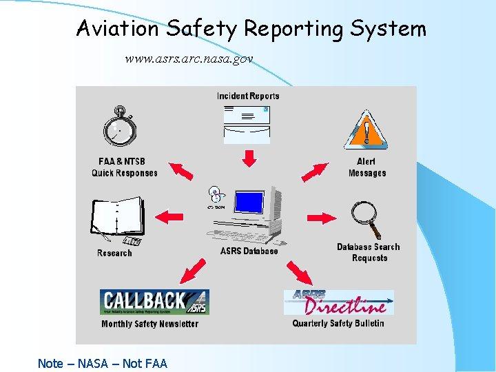 Aviation Safety Reporting System www. asrs. arc. nasa. gov Note – NASA – Not