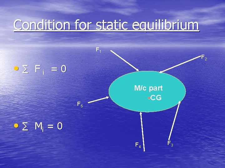 Condition for static equilibrium F 1 F 2 • ∑ Fi =0 F 5