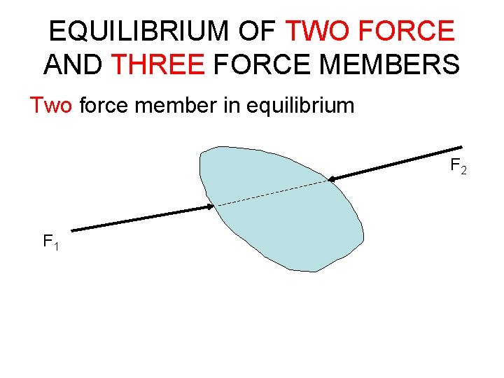 EQUILIBRIUM OF TWO FORCE AND THREE FORCE MEMBERS Two force member in equilibrium F