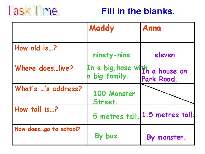 Fill in the blanks. Maddy How old is…? Where does…live? What's …'s address? How