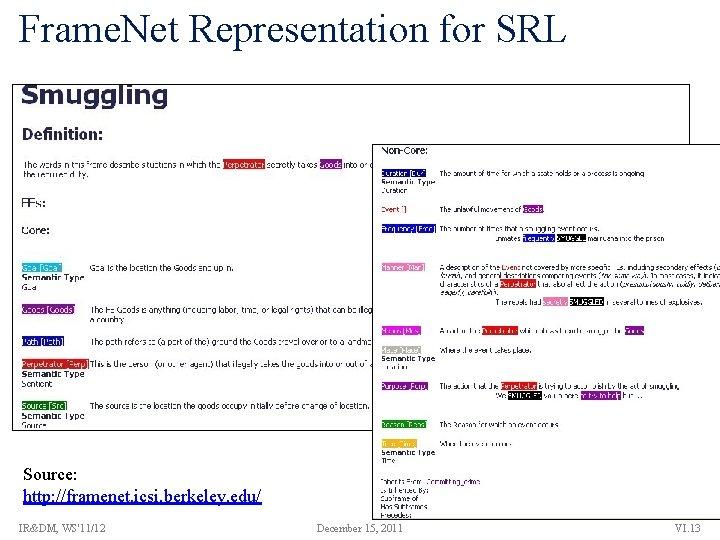 Frame. Net Representation for SRL Source: http: //framenet. icsi. berkeley. edu/ IR&DM, WS'11/12 December