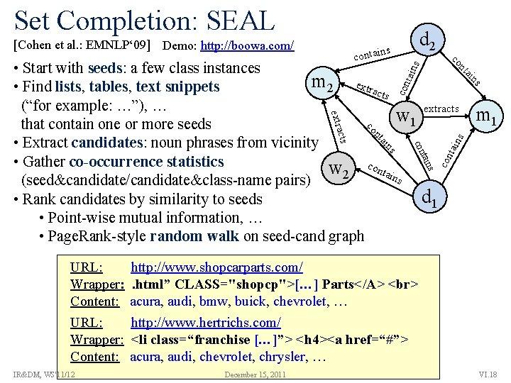 Set Completion: SEAL [Cohen et al. : EMNLP' 09] Demo: http: //boowa. com/ d