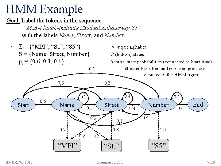 """HMM Example Goal: Label the tokens in the sequence """"Max-Planck-Institute Stuhlsatzenhausweg 85"""" with the"""