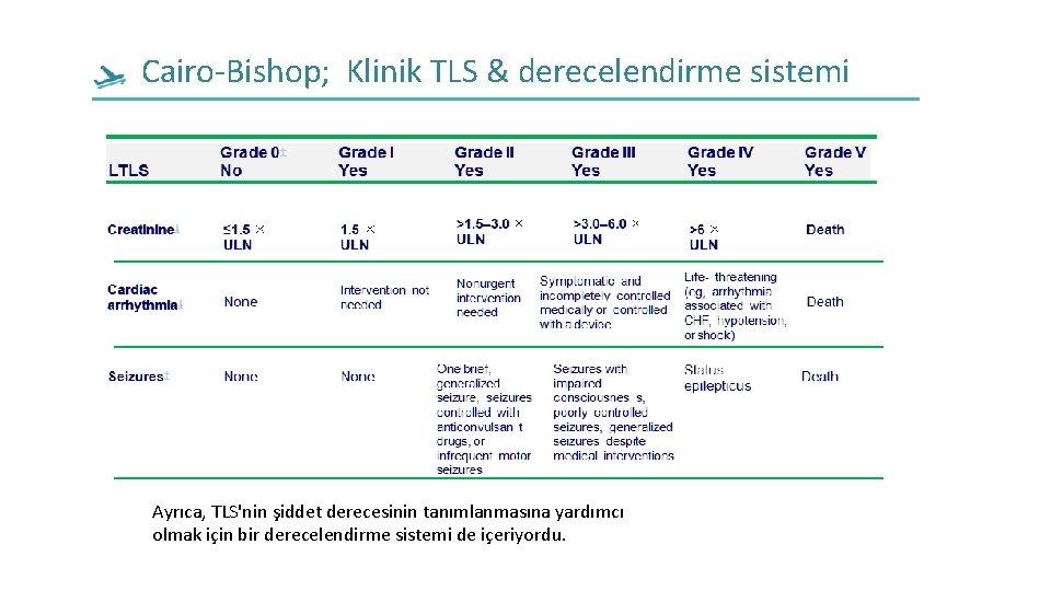 Cairo-Bishop; Klinik TLS & derecelendirme sistemi Ayrıca, TLS'nin şiddet derecesinin tanımlanmasına yardımcı olmak için