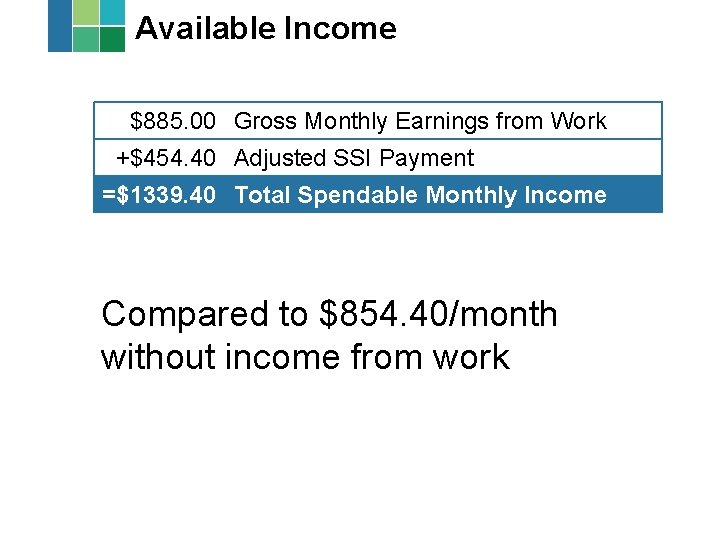Available Income $885. 00 Gross Monthly Earnings from Work +$454. 40 Adjusted SSI Payment