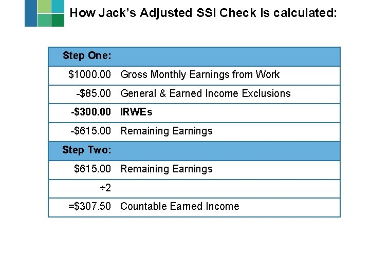 How Jack's Adjusted SSI Check is calculated: Step One: $1000. 00 Gross Monthly Earnings