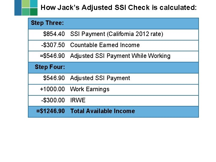 How Jack's Adjusted SSI Check is calculated: Step Three: $854. 40 SSI Payment (California