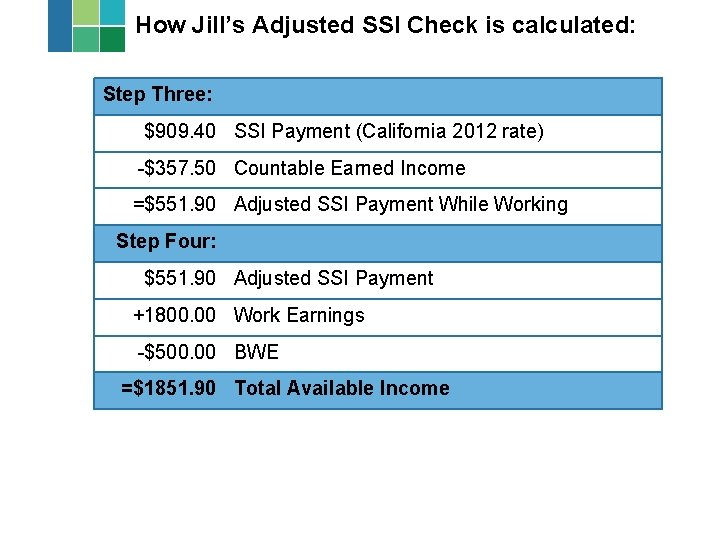 How Jill's Adjusted SSI Check is calculated: Step Three: $909. 40 SSI Payment (California