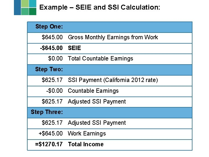 Example – SEIE and SSI Calculation: Step One: $645. 00 Gross Monthly Earnings from