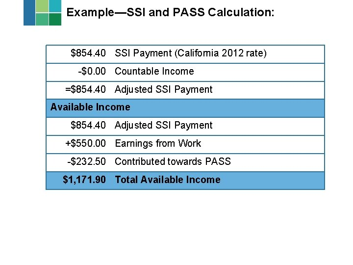 Example—SSI and PASS Calculation: $854. 40 SSI Payment (California 2012 rate) -$0. 00 Countable
