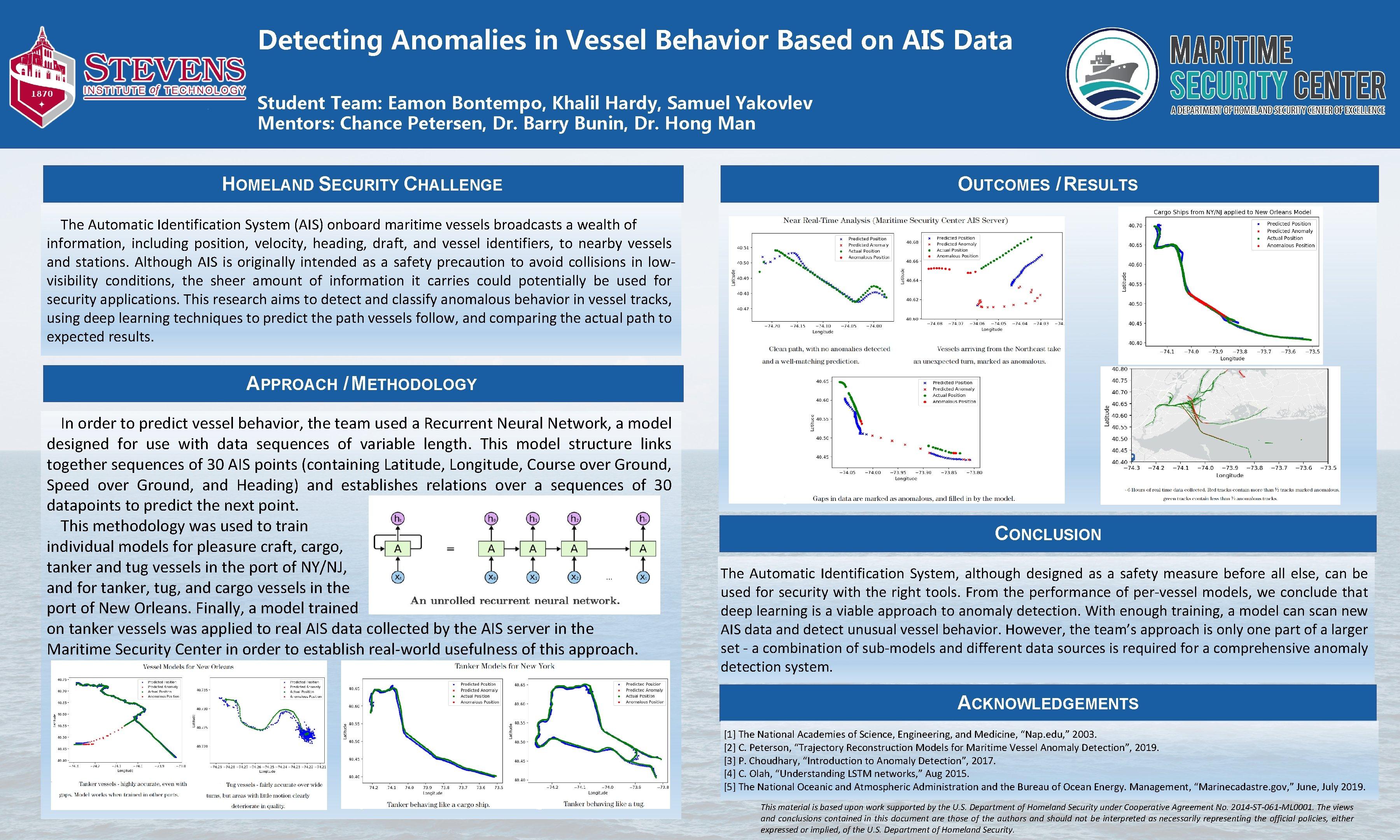 Detecting Anomalies in Vessel Behavior Based on AIS Data Student Team: Eamon Bontempo, Khalil
