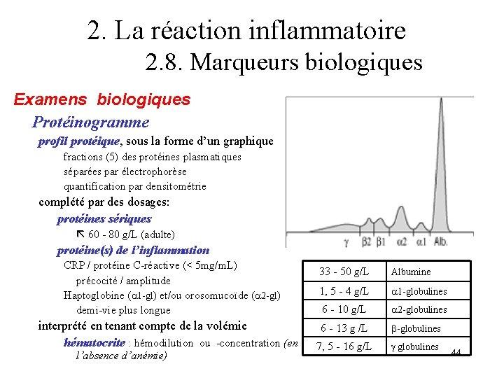 2. La réaction inflammatoire 2. 8. Marqueurs biologiques Examens biologiques Protéinogramme profil protéique, sous