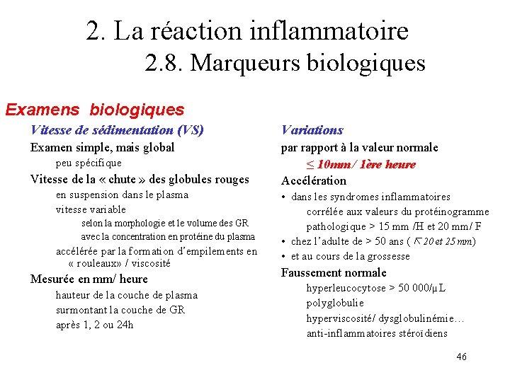 2. La réaction inflammatoire 2. 8. Marqueurs biologiques Examens biologiques Vitesse de sédimentation (VS)