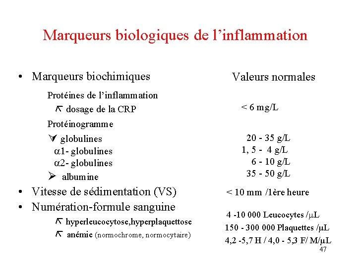 Marqueurs biologiques de l'inflammation • Marqueurs biochimiques Valeurs normales Protéines de l'inflammation dosage de