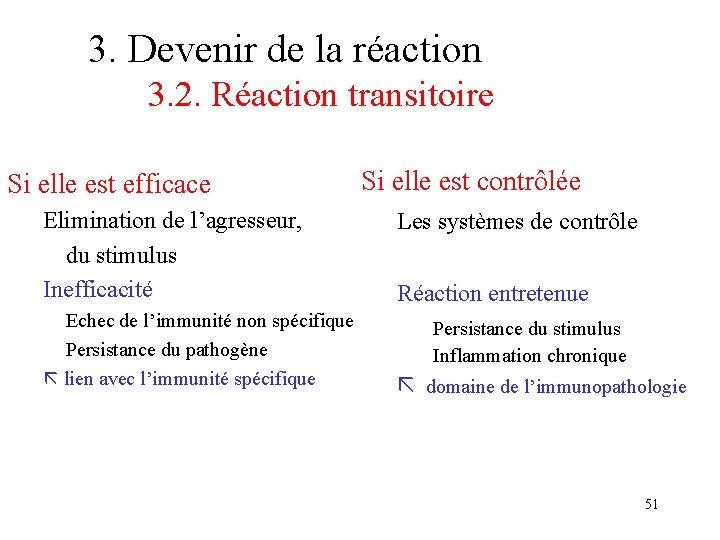 3. Devenir de la réaction 3. 2. Réaction transitoire Si elle est efficace Elimination