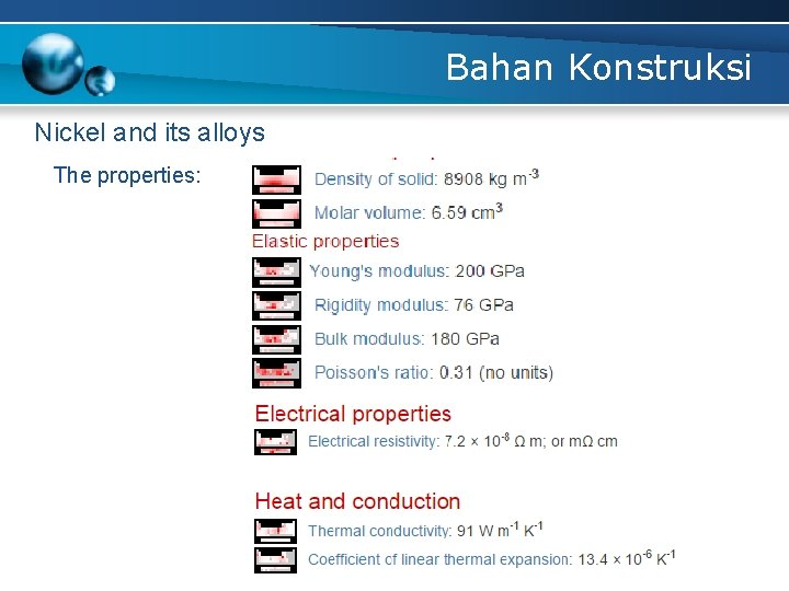 Bahan Konstruksi Nickel and its alloys The properties: