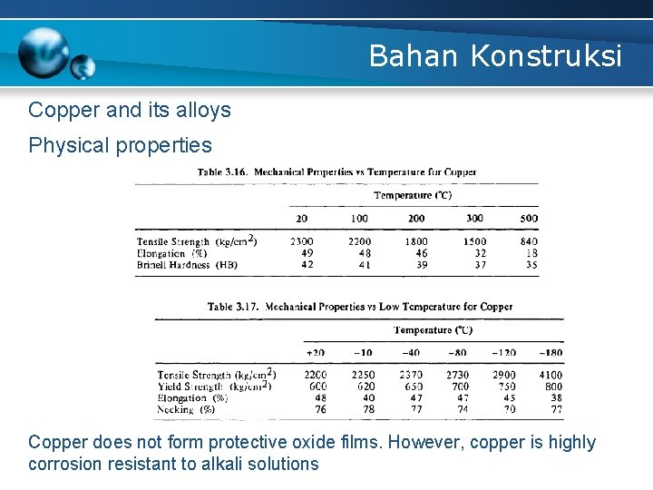Bahan Konstruksi Copper and its alloys Physical properties Copper does not form protective oxide