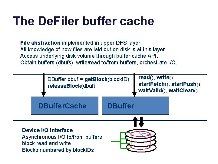 The De. Filer buffer cache File abstraction implemented in upper DFS layer. All knowledge