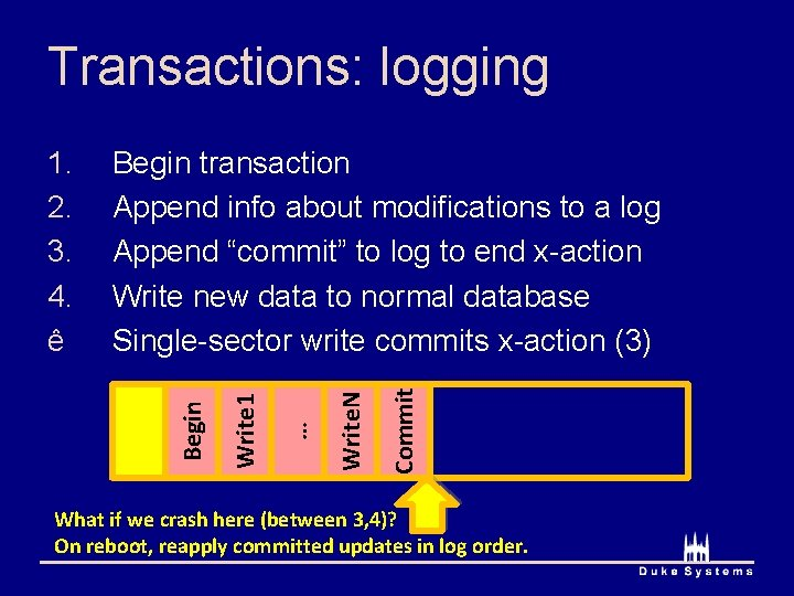 Transactions: logging Commit Write. N … Write 1 Begin transaction Append info about modifications