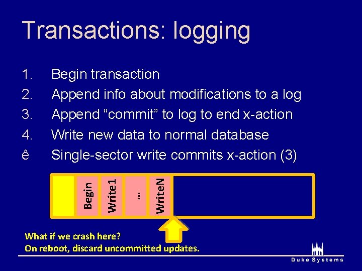 Transactions: logging Write. N … Write 1 Begin transaction Append info about modifications to