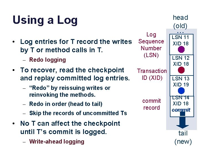 Using a Log • Log entries for T record the writes by T or