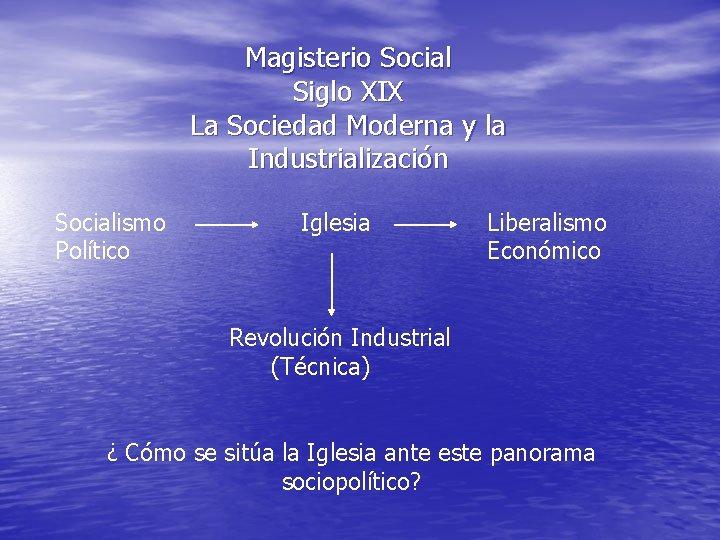 Magisterio Social Siglo XIX La Sociedad Moderna y la Industrialización Socialismo Político Iglesia Liberalismo
