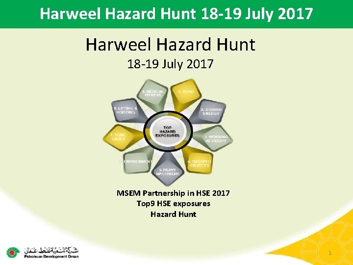 Harweel Hazard Hunt 18 -19 July 2017 MSEM Partnership in HSE 2017 Top 9
