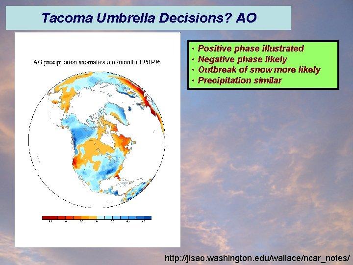 Tacoma Umbrella Decisions? AO • Positive phase illustrated • Negative phase likely • Outbreak