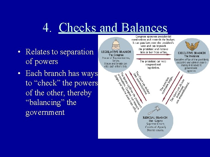 4. Checks and Balances • Relates to separation of powers • Each branch has