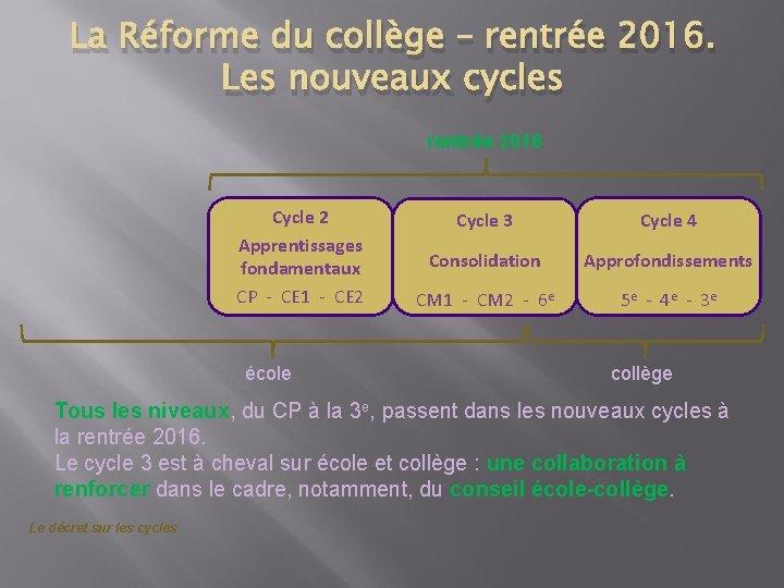 La Réforme du collège – rentrée 2016. Les nouveaux cycles rentrée 2016 Cycle 2