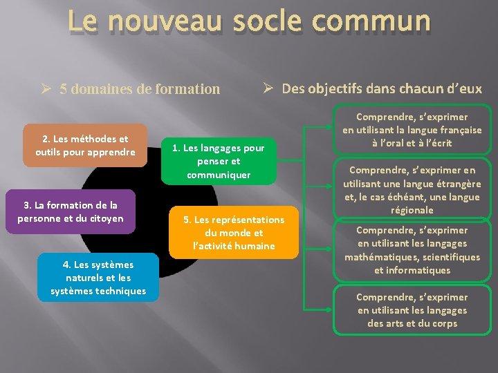Le nouveau socle commun Ø 5 domaines de formation 2. Les méthodes et outils