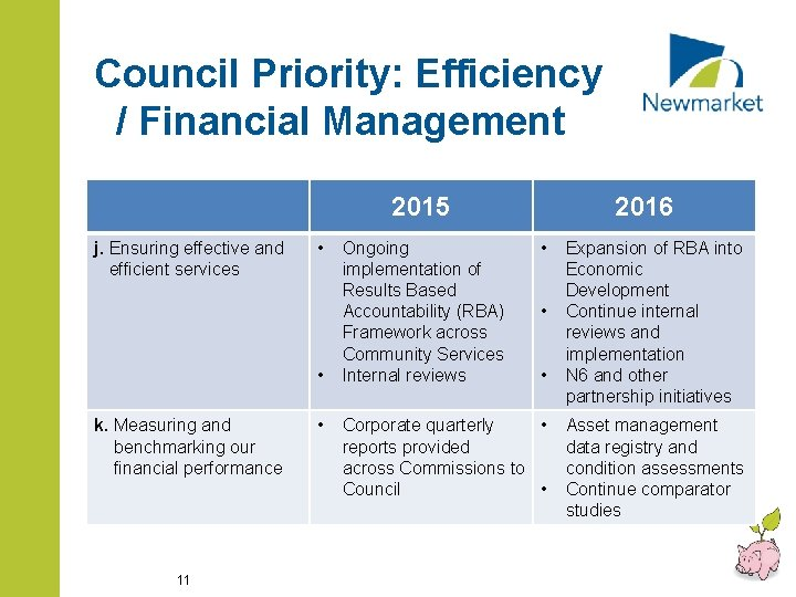 Council Priority: Efficiency / Financial Management 2015 j. Ensuring effective and efficient services •