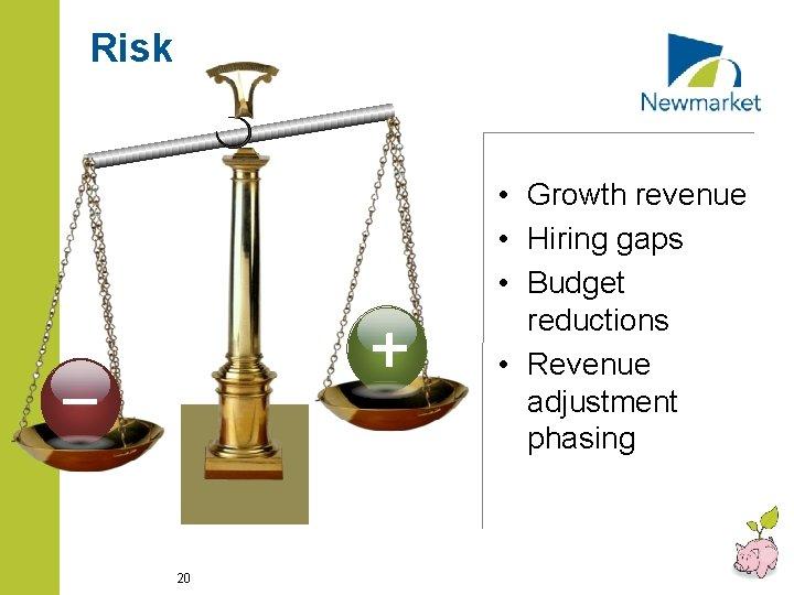Risk • Growth revenue • Hiring gaps • Budget reductions • Revenue adjustment phasing