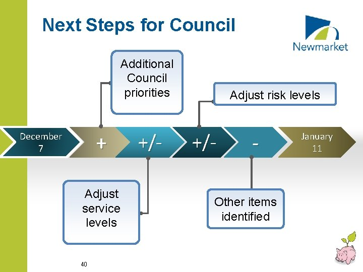 Next Steps for Council Additional Council priorities + December 7 Adjust service levels 40