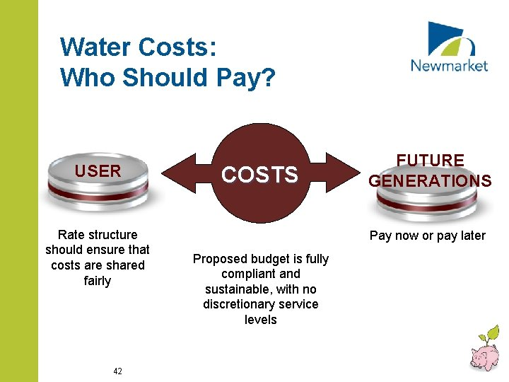 Water Costs: Who Should Pay? USER Rate structure should ensure that costs are shared