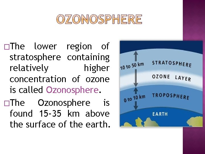 OZONOSPHERE �The lower region of stratosphere containing relatively higher concentration of ozone is called
