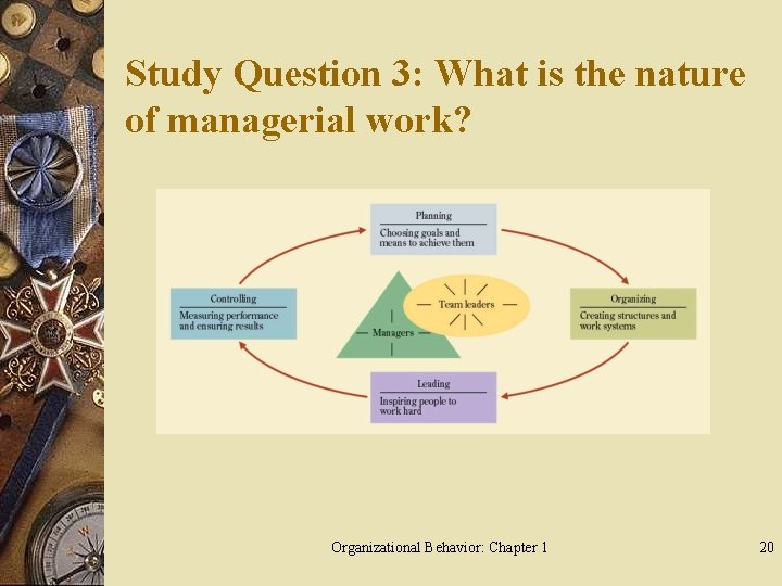 Study Question 3: What is the nature of managerial work? Organizational Behavior: Chapter 1