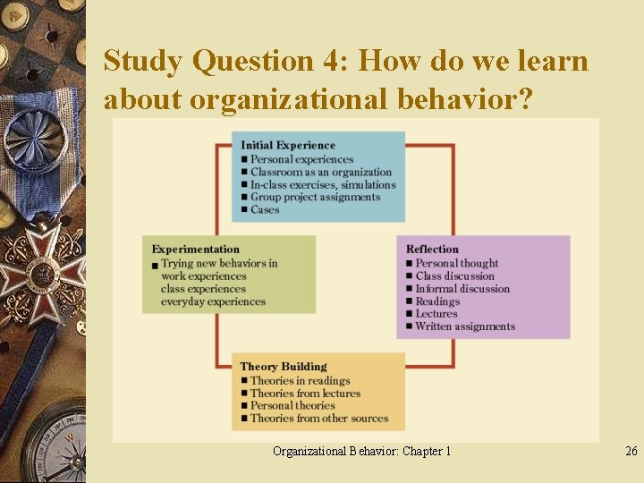 Study Question 4: How do we learn about organizational behavior? . Organizational Behavior: Chapter