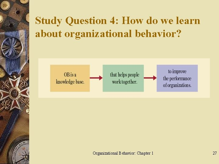 Study Question 4: How do we learn about organizational behavior? Organizational Behavior: Chapter 1